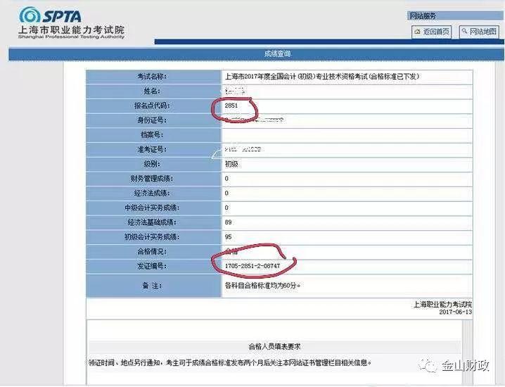 上海初级会计职称考试合格证书