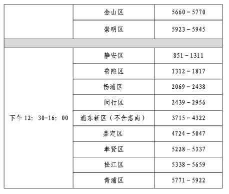 中级会计领证时间2019 中级会计领证通知2020